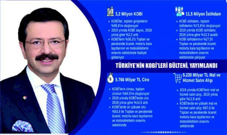 Türkiye'deki tüm işletmelerin
