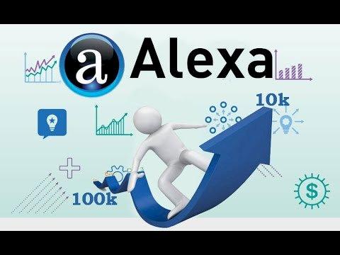 Alexa Site Sorgulama Nedir?