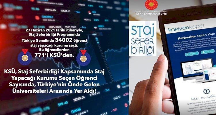 KSÜ, Staj Seferbirliği Kapsamında Staj Yapacağı Kurumu Seçen Öğrenci Sayısında, Türkiye'nin Önde Gelen Üniversiteleri Arasında Yer Aldı!